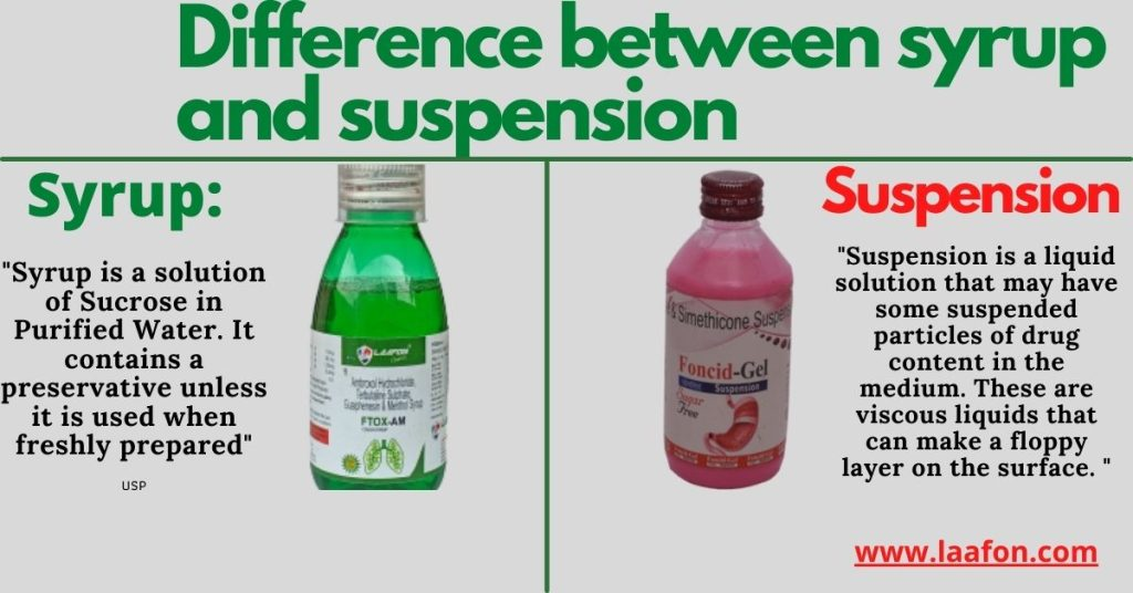 what-is-the-difference-between-syrup-and-suspension